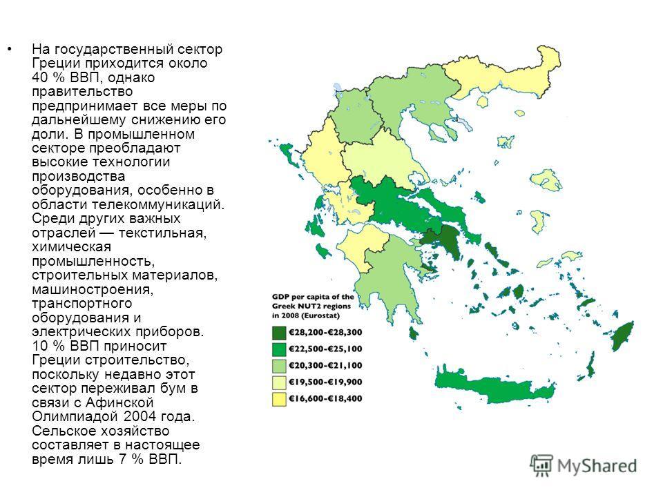 На государственный сектор Греции приходится около 40 % ВВП, однако правительство предпринимает все меры по дальнейшему снижению его доли. В промышленном секторе преобладают высокие технологии производства оборудования, особенно в области телекоммуник