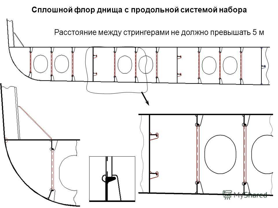 Сплошной флор днища с продольной системой набора Расстояние между стрингерами не должно превышать 5 м