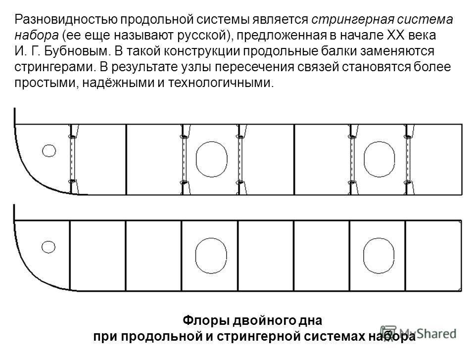 Флоры двойного дна при продольной и стрингерной системах набора Разновидностью продольной системы является стрингерная система набора (ее еще называют русской), предложенная в начале XX века И. Г. Бубновым. В такой конструкции продольные балки заменя