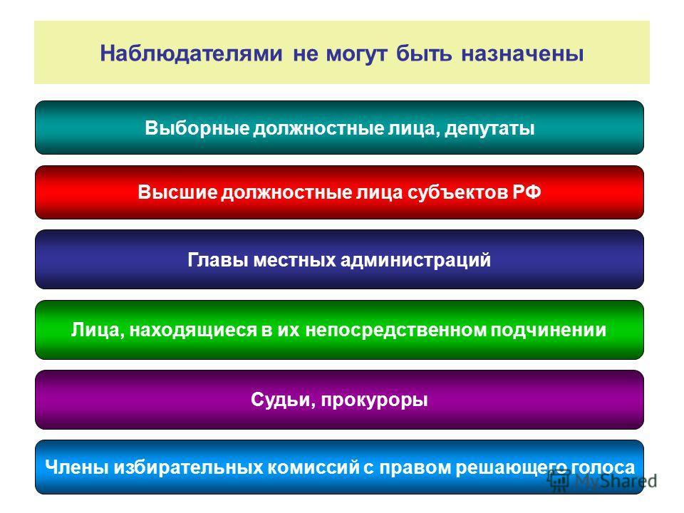 Наблюдателями не могут быть назначены Выборные должностные лица, депутаты Высшие должностные лица субъектов РФ Главы местных администраций Лица, находящиеся в их непосредственном подчинении Судьи, прокуроры Члены избирательных комиссий с правом решаю