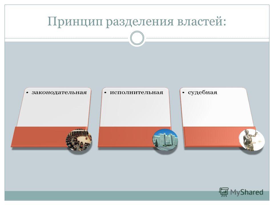 Принцип разделения властей: