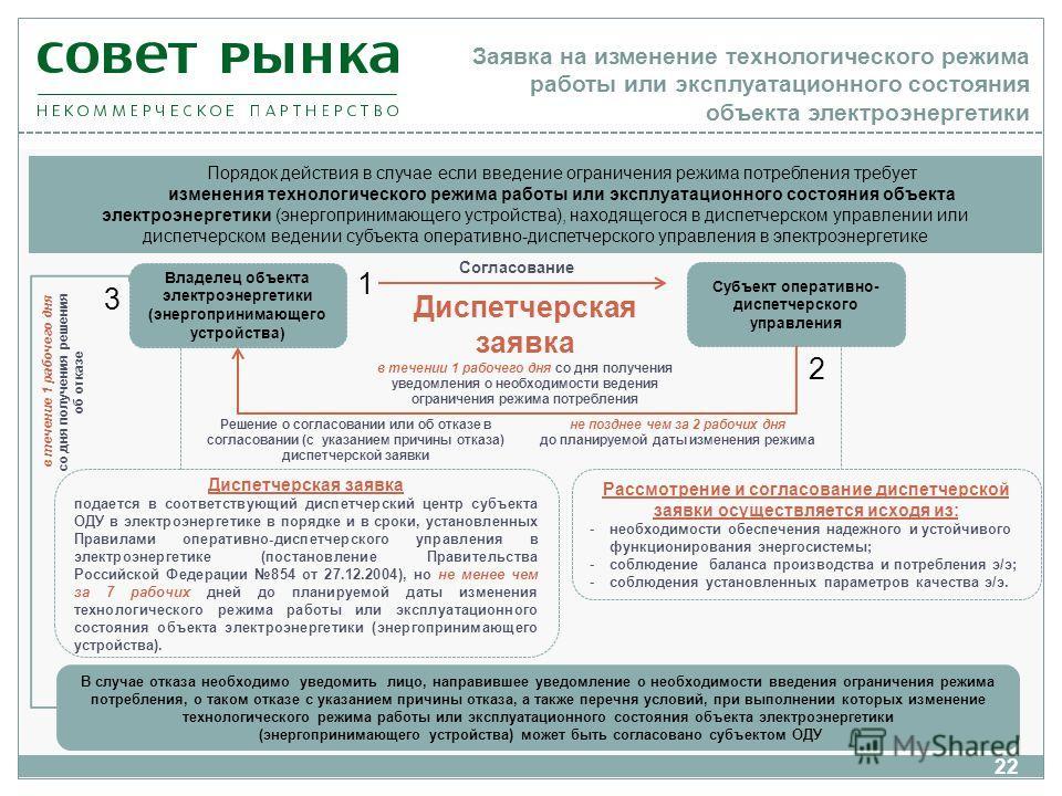 Заявка на изменение технологического режима работы или эксплуатационного состояния объекта электроэнергетики 22 Порядок действия в случае если введение ограничения режима потребления требует изменения технологического режима работы или эксплуатационн