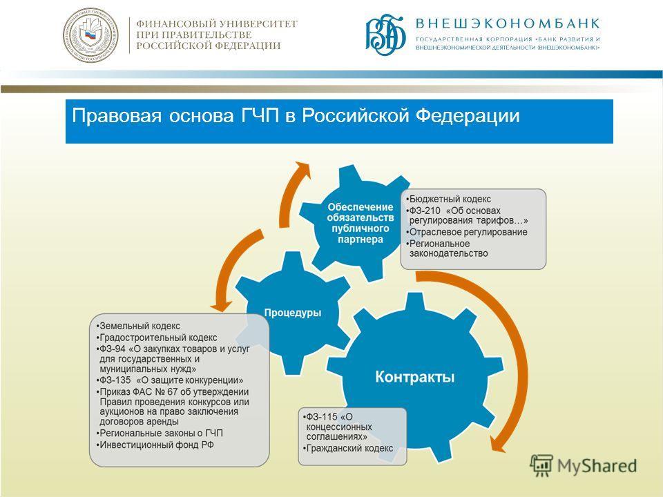 Правовая основа ГЧП в Российской Федерации