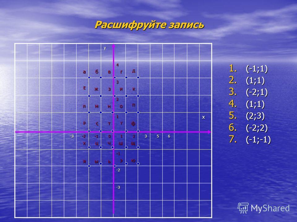 Определите скорость движения тел у Км.S 160 140 120 100 80 60 40 20012345678910 х tчасов