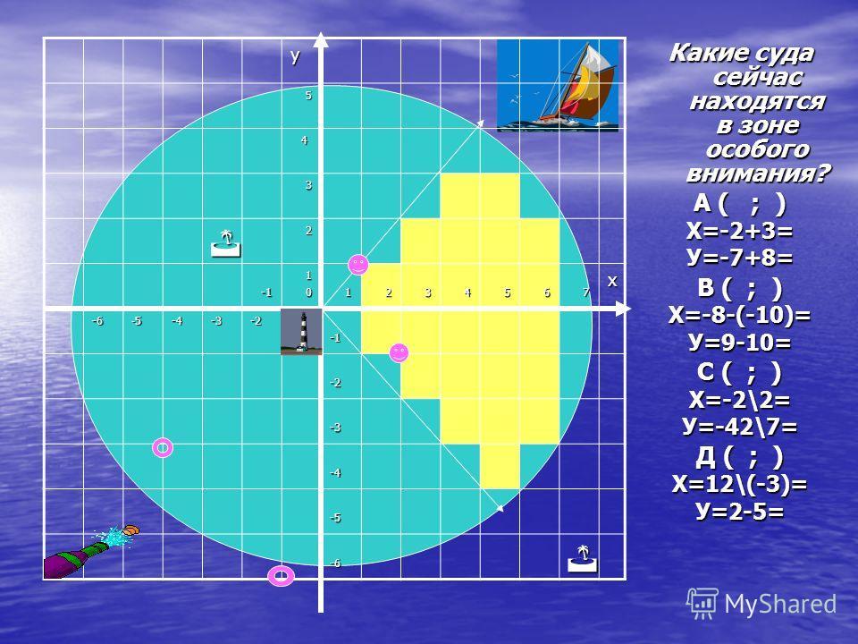 Постройте фигуру по заданным точкам (-5;1)(-1;1)(-1;5)(2;2)(0;1)(5;1)(3;-2)(-3;2) У5 4 3 2 1 -5 -5-4-3-2012345 х -2 -3 -4 -5
