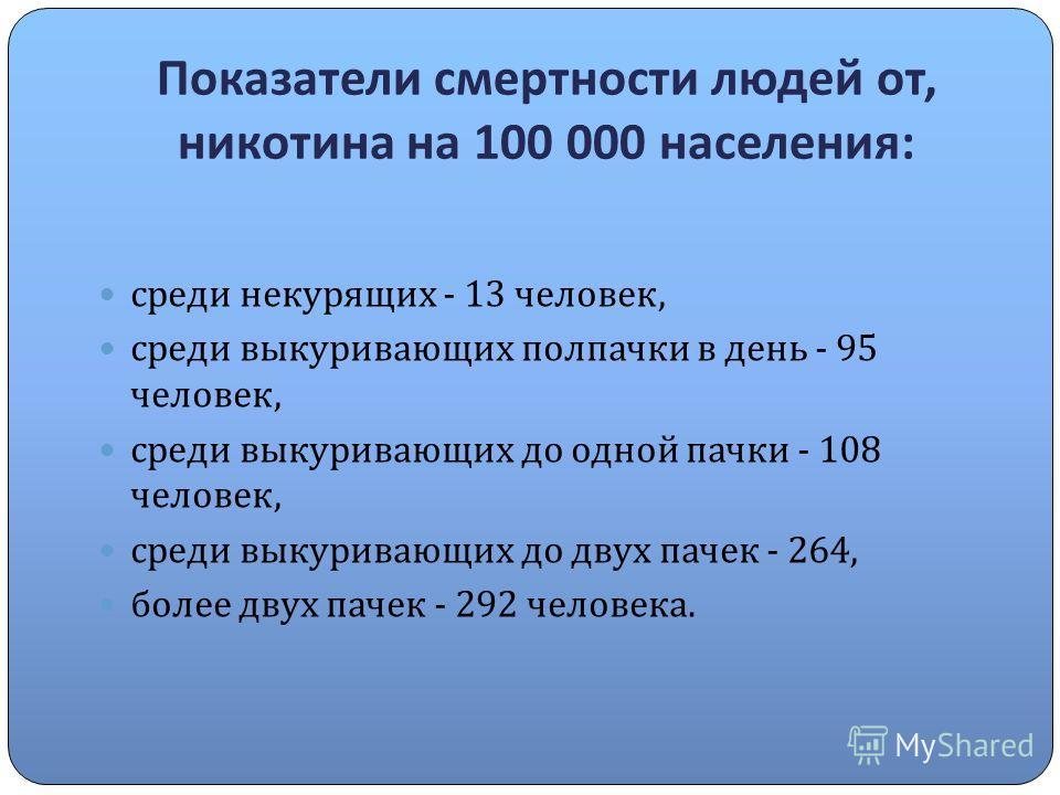 Показатели смертности людей от, никотина на 100 000 населения : среди некурящих - 13 человек, среди выкуривающих полпачки в день - 95 человек, среди выкуривающих до одной пачки - 108 человек, среди выкуривающих до двух пачек - 264, более двух пачек -