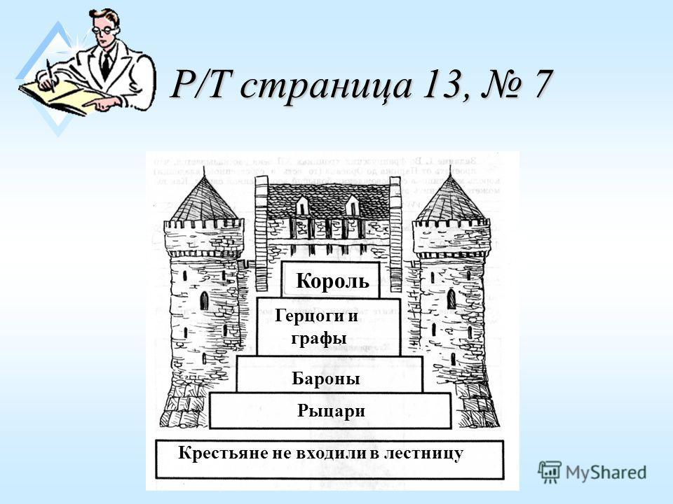 Р/Т страница 13, 7 Король Герцоги и графы Бароны Рыцари Крестьяне не входили в лестницу