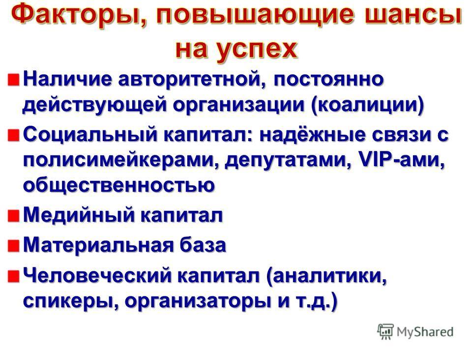 Наличие авторитетной, постоянно действующей организации (коалиции) Социальный капитал: надёжные связи с полисимейкерами, депутатами, VIP-ами, общественностью Медийный капитал Материальная база Человеческий капитал (аналитики, спикеры, организаторы и