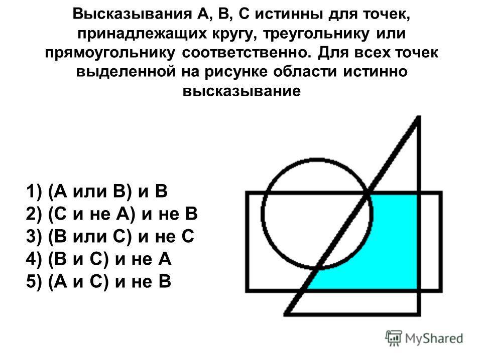 Высказывания А, В, С истинны для точек, принадлежащих кругу, треугольнику или прямоугольнику соответственно. Для всех точек выделенной на рисунке области истинно высказывание 1) (А или В) и В 2) (С и не А) и не В 3) (В или С) и не С 4) (В и С) и не А