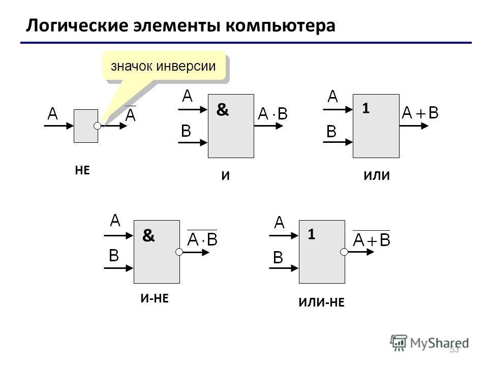53 Логические элементы компьютера & 11 & НЕ ИИЛИ ИЛИ-НЕ И-НЕ значок инверсии