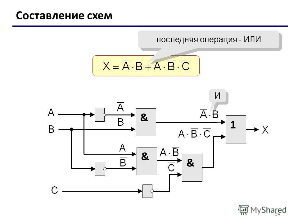 54 Составление схем последняя операция - ИЛИ & 1 & & И И