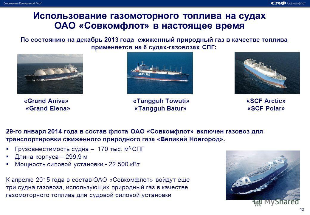 12 Использование газомоторного топлива на судах ОАО «Совкомфлот» в настоящее время По состоянию на декабрь 2013 года сжиженный природный газ в качестве топлива применяется на 6 судах-газовозах СПГ: «Grand Aniva» «Tangguh Towuti» «SCF Arctic» «Grand E