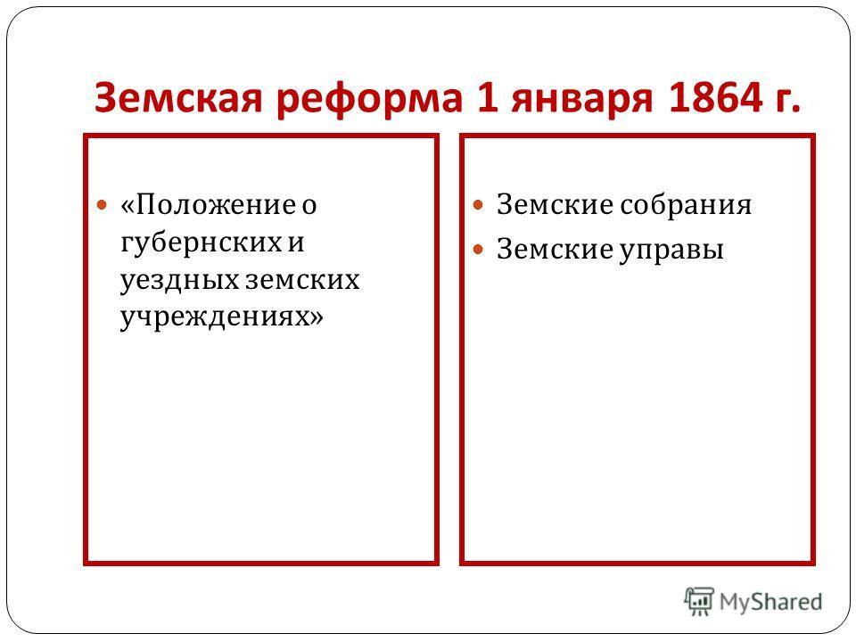 Земская реформа 1 января 1864 г. « Положение о губернских и уездных земских учреждениях » Земские собрания Земские управы