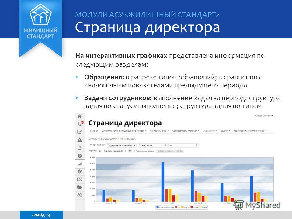 На интерактивных графиках представлена информация по следующим разделам: Обращения: в разрезе типов обращений; в сравнении с аналогичным показателями предыдущего периода Задачи сотрудников: выполнение задач за период; структура задач по статусу выпол