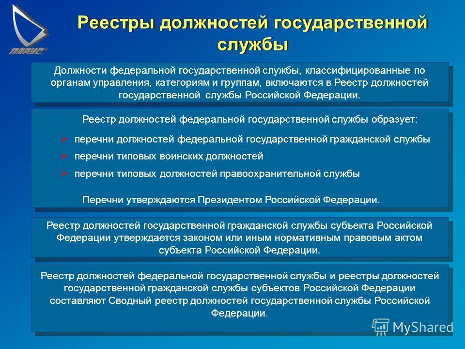 Соотношение должностей государственной службы Соотношение должностей федеральной государственной гражданской службы, воинских должностей и должностей правоохранительной службы определяется указом Президента Российской Федерации. Соотношение должносте