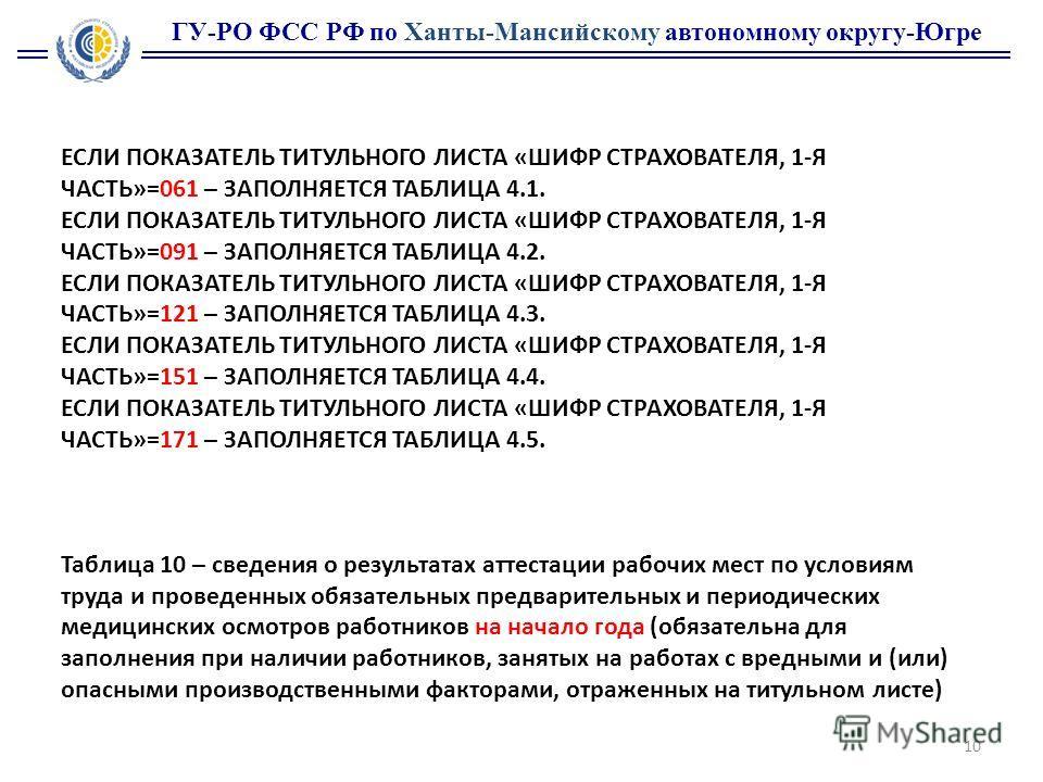 ГУ-РО ФСС РФ по Ханты-Мансийскому автономному округу-Югре 10 ЕСЛИ ПОКАЗАТЕЛЬ ТИТУЛЬНОГО ЛИСТА «ШИФР СТРАХОВАТЕЛЯ, 1-Я ЧАСТЬ»=061 – ЗАПОЛНЯЕТСЯ ТАБЛИЦА 4.1. ЕСЛИ ПОКАЗАТЕЛЬ ТИТУЛЬНОГО ЛИСТА «ШИФР СТРАХОВАТЕЛЯ, 1-Я ЧАСТЬ»=091 – ЗАПОЛНЯЕТСЯ ТАБЛИЦА 4.2.