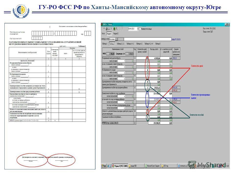 ГУ-РО ФСС РФ по Ханты-Мансийскому автономному округу-Югре 7