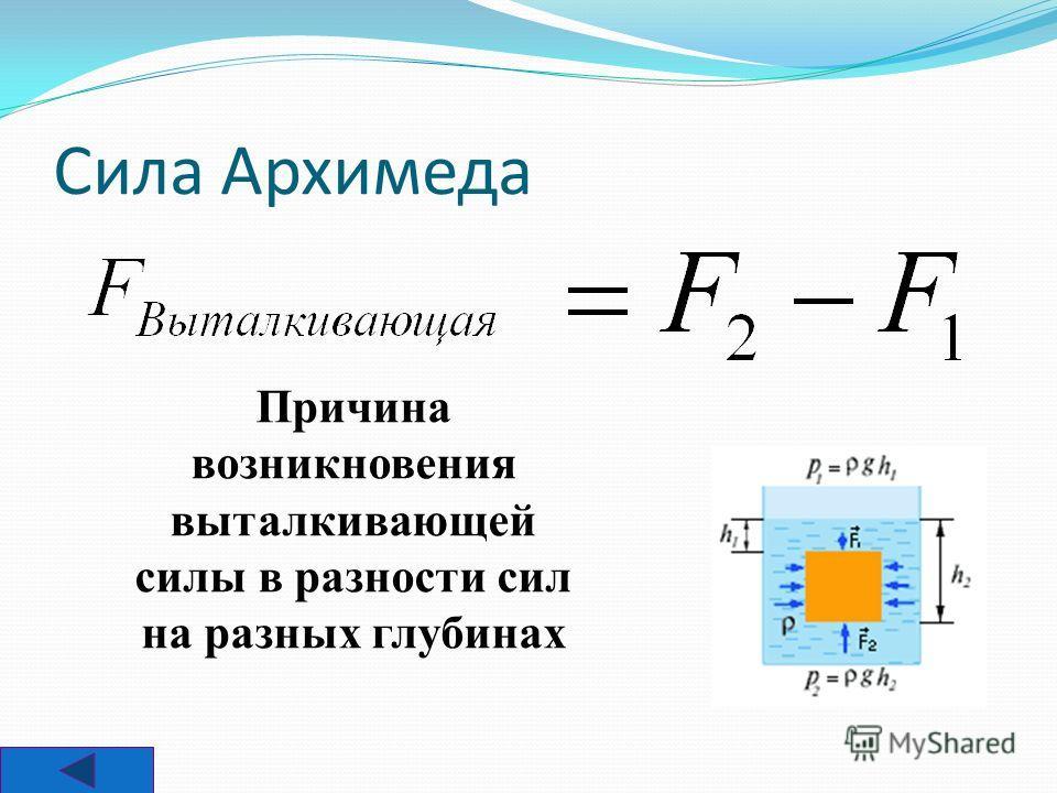 В жидкость погружено тело в виде прямоугольного параллелепипеда высотой h и площадью основания S Разность давлений на нижнюю и верхнюю грани есть: Δp = p 2 – p 1 = ρgh. Поэтому выталкивающая сила будет направлена вверх, и ее модуль равен F A = F 2 –