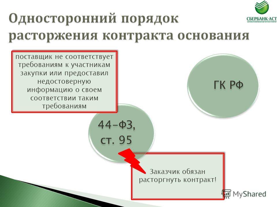 Заказчик обязан расторгнуть контракт! 44-ФЗ, ст. 95 ГК РФ поставщик не соответствует требованиям к участникам закупки или предоставил недостоверную информацию о своем соответствии таким требованиям