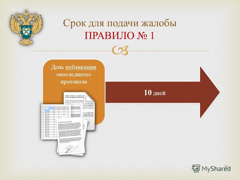 Срок для подачи жалобы ПРАВИЛО 1 10 дней День публикации «последнего» протокола 16