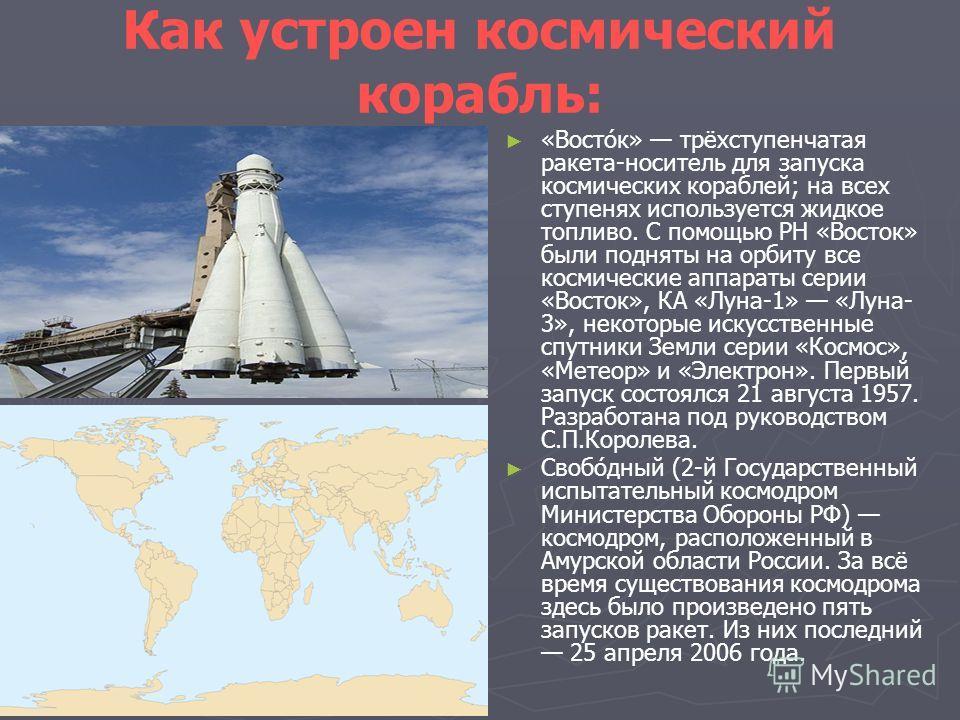 Как устроен космический корабль: «Восто́к» трёхступенчатая ракета-носитель для запуска космических кораблей; на всех ступенях используется жидкое топливо. С помощью РН «Восток» были подняты на орбиту все космические аппараты серии «Восток», КА «Луна-