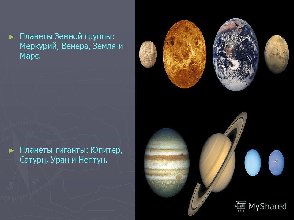 Планеты Земной группы: Меркурий, Венера, Земля и Марс. Планеты-гиганты: Юпитер, Сатурн, Уран и Нептун.