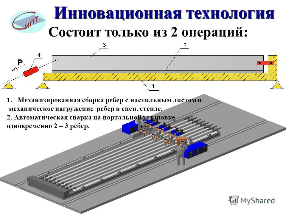 Инновационная технология Состоит только из 2 операций: 1. Механизированная сборка ребер с настильным листом и механическое нагружение ребер в спец. стенде. 2. Автоматическая сварка на портальной установке одновременно 2 – 3 ребер.