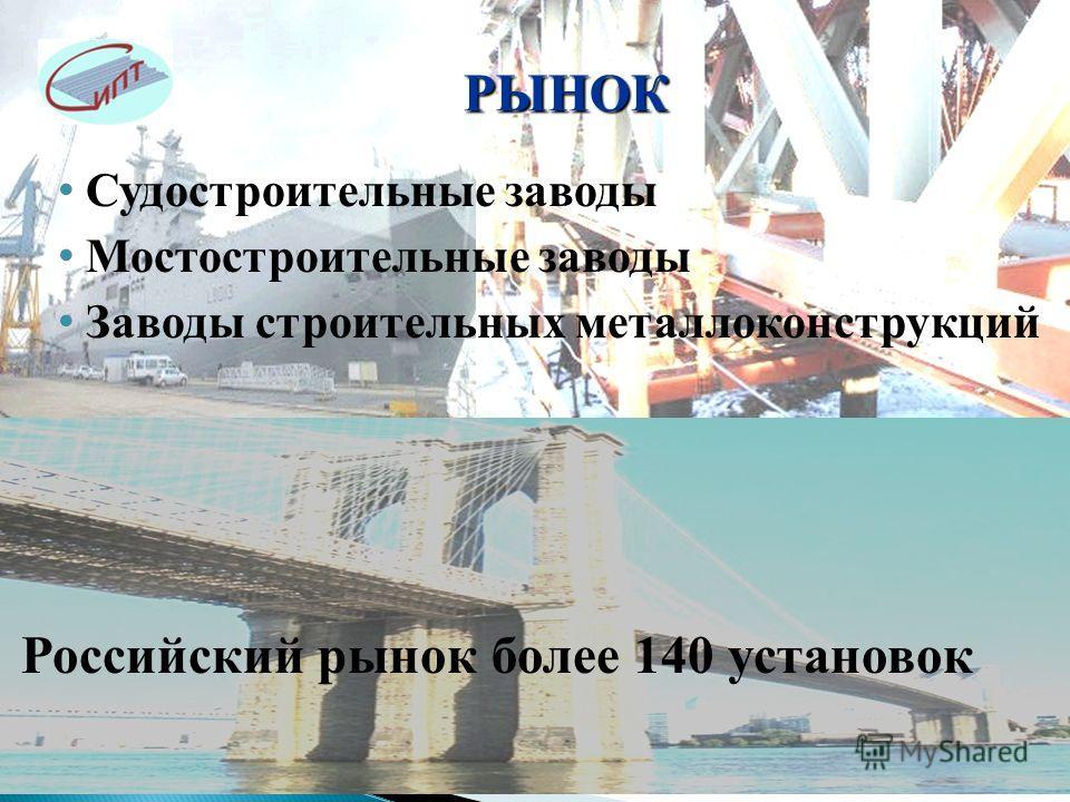 РЫНОК Судостроительные заводы Мостостроительные заводы Заводы строительных металлоконструкций Российский рынок более 140 установок