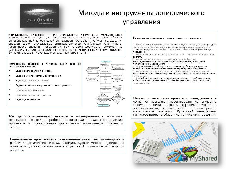 Методы и инструменты логистического управления Системный анализ в логистике позволяет: · определить и упорядочить элементы, цели, параметры, задачи и ресурсы логистической системы, определить структуру логистической системы; · выявить внутренние свой