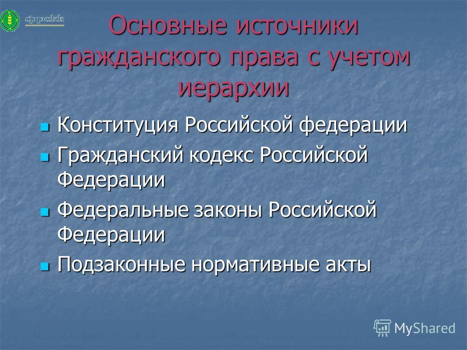 Основные источники гражданского права с учетом иерархии Конституция Российской федерации Конституция Российской федерации Гражданский кодекс Российской Федерации Гражданский кодекс Российской Федерации Федеральные законы Российской Федерации Федераль