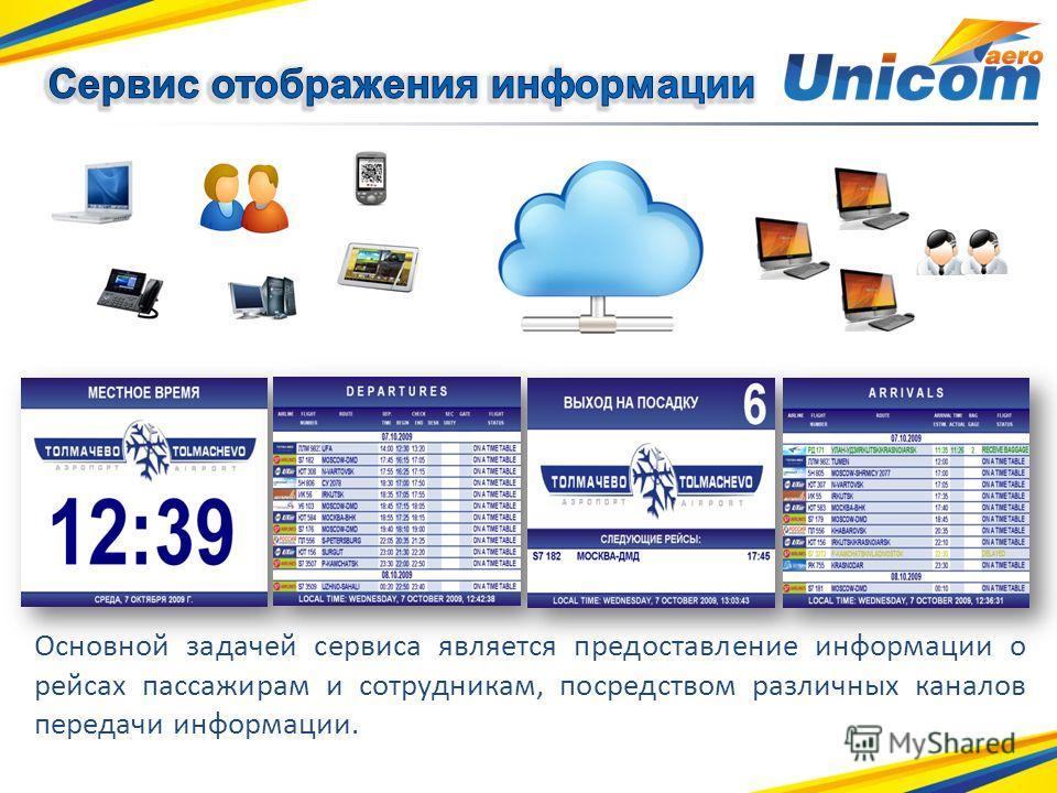 Основной задачей сервиса является предоставление информации о рейсах пассажирам и сотрудникам, посредством различных каналов передачи информации.