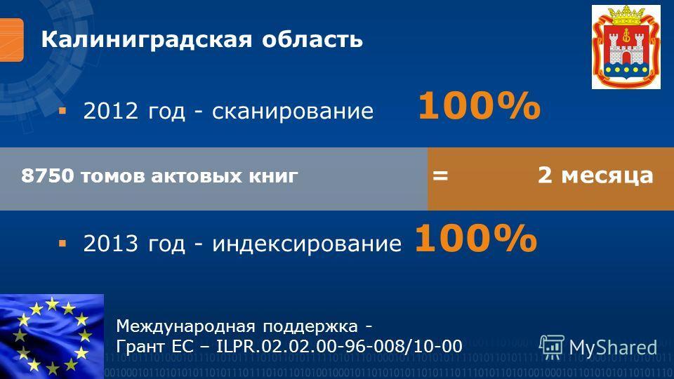 Калиниградская область 2012 год - сканирование 100% 2013 год - индексирование 100% Международная поддержка - Грант ЕС – ILPR.02.02.00-96-008/10-00 8750 томов актовых книг = 2 месяца