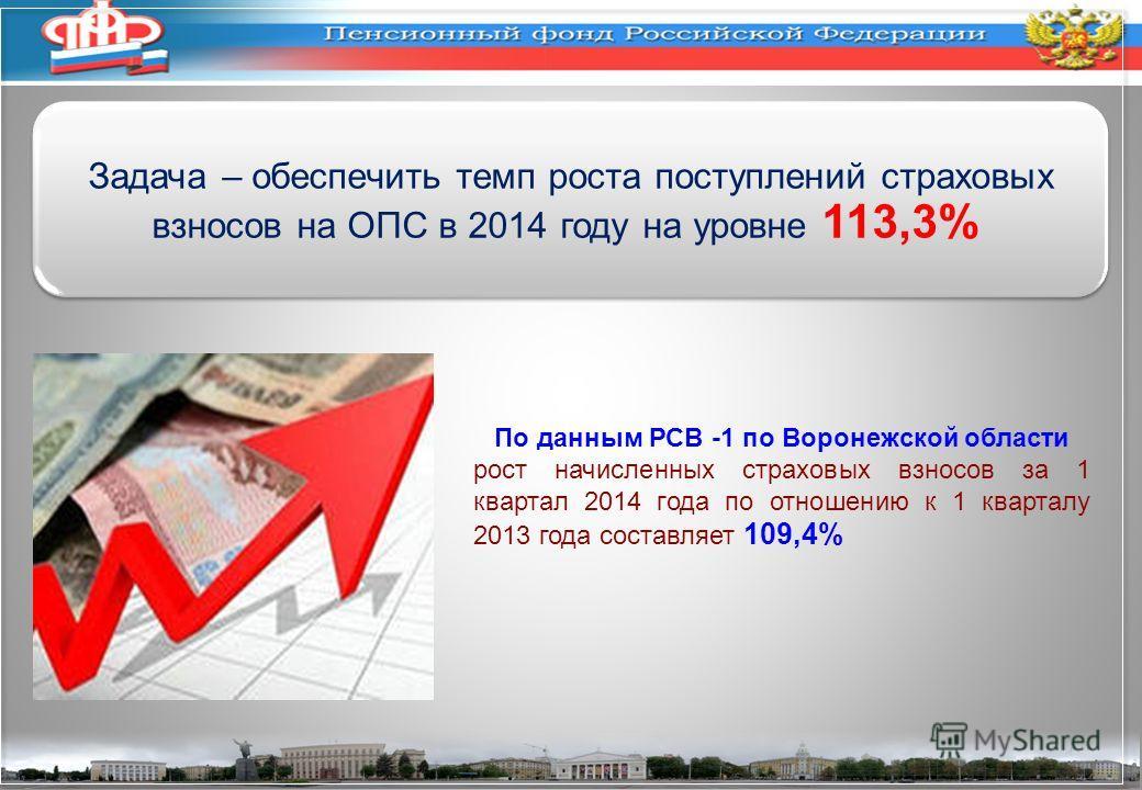 Задача – обеспечить темп роста поступлений страховых взносов на ОПС в 2014 году на уровне 113,3% 4 По данным РСВ -1 по Воронежской области рост начисленных страховых взносов за 1 квартал 2014 года по отношению к 1 кварталу 2013 года составляет 109,4%