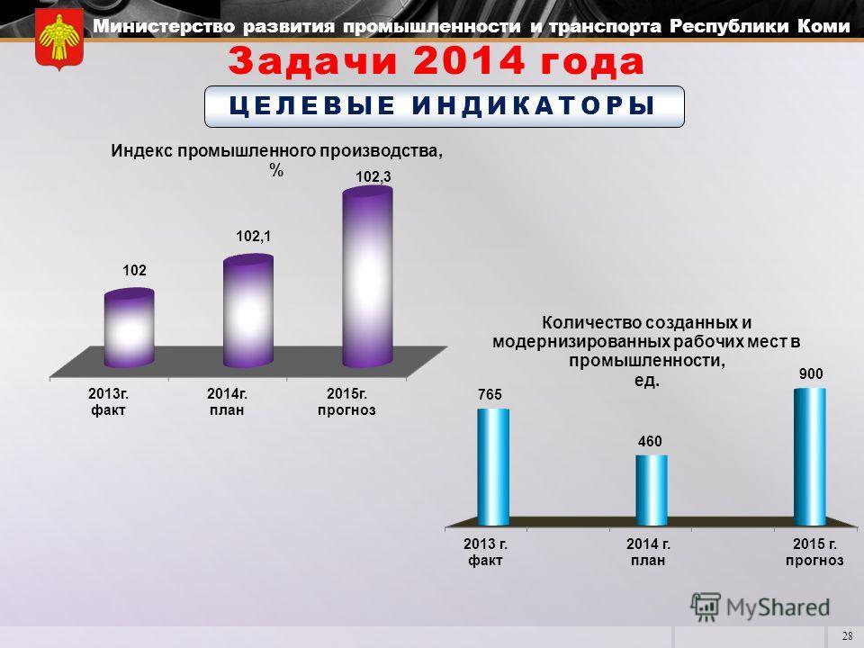 28 Министерство развития промышленности и транспорта Республики Коми Задачи 2014 года ЦЕЛЕВЫЕ ИНДИКАТОРЫ