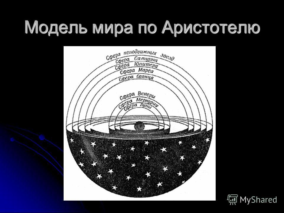 Модель мира по Аристотелю