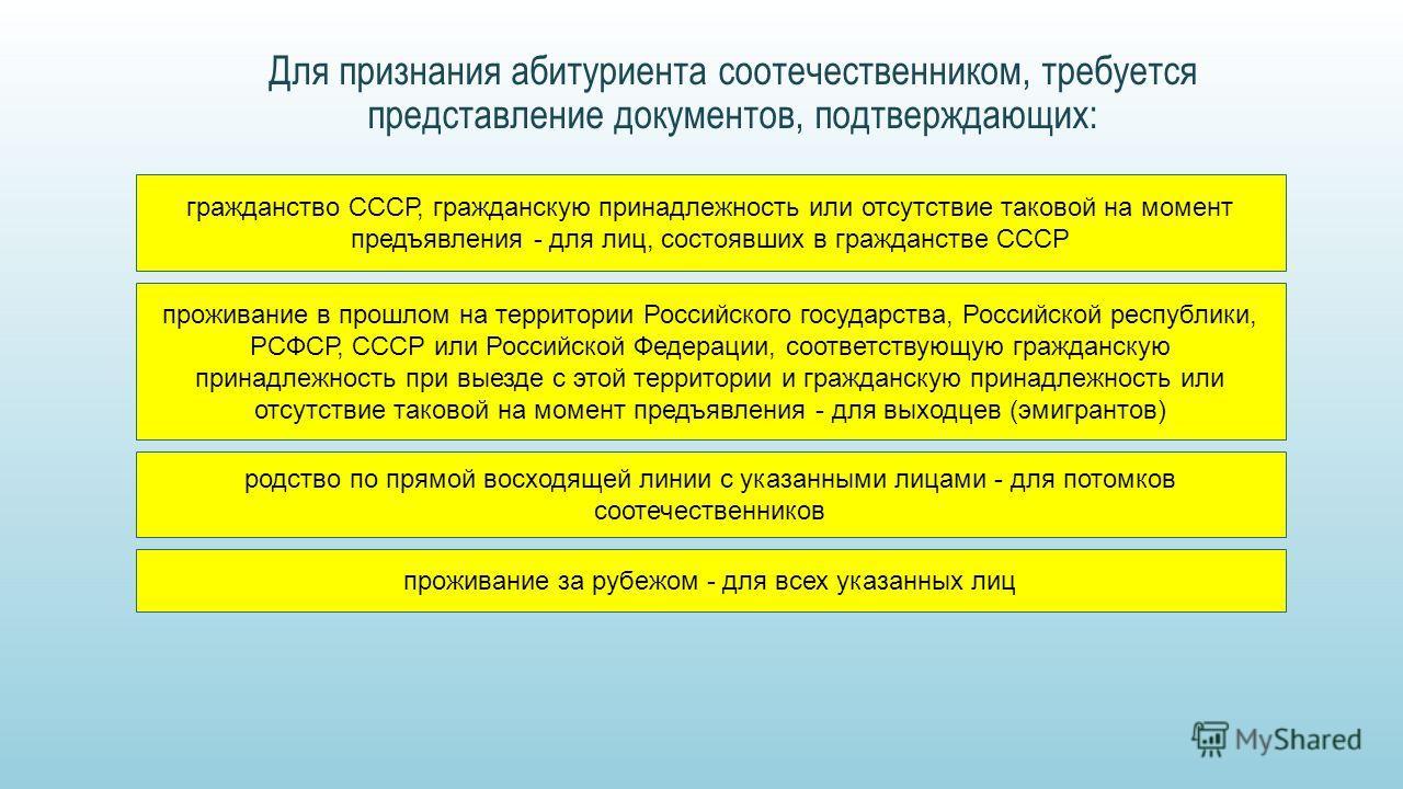 Для признания абитуриента соотечественником, требуется представление документов, подтверждающих: гражданство СССР, гражданскую принадлежность или отсутствие таковой на момент предъявления - для лиц, состоявших в гражданстве СССР проживание в прошлом