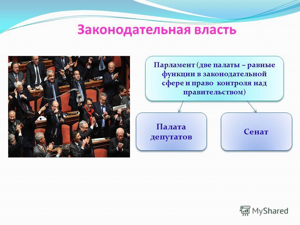 Законодательная власть Парламент (две палаты – равные функции в законодательной сфере и право контроля над правительством) Палата депутатов Сенат