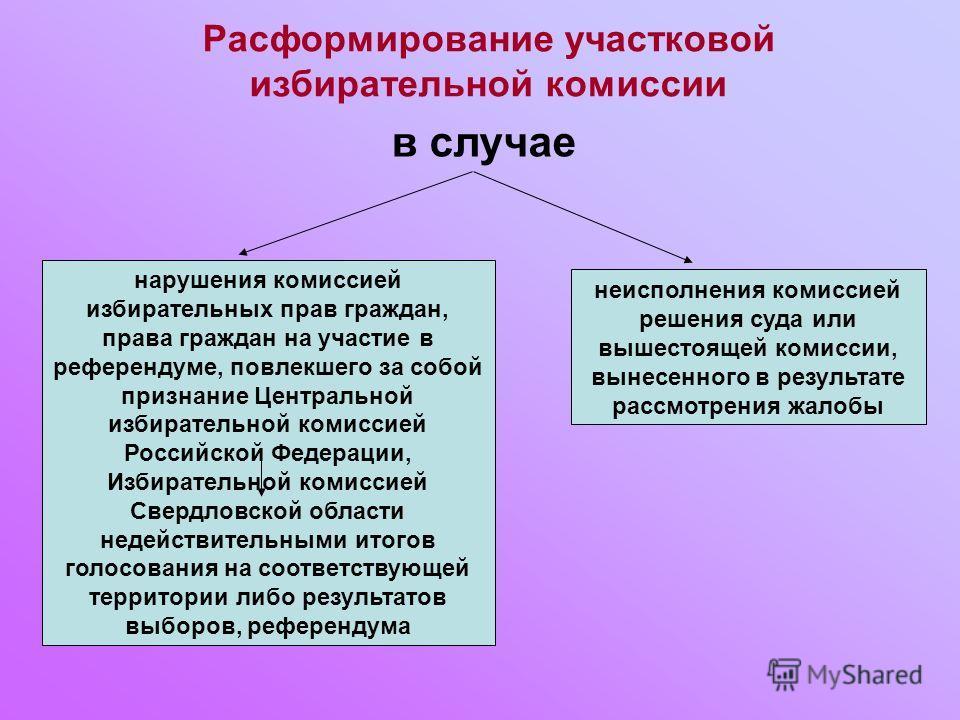 Расформирование участковой избирательной комиссии в случае нарушения комиссией избирательных прав граждан, права граждан на участие в референдуме, повлекшего за собой признание Центральной избирательной комиссией Российской Федерации, Избирательной к