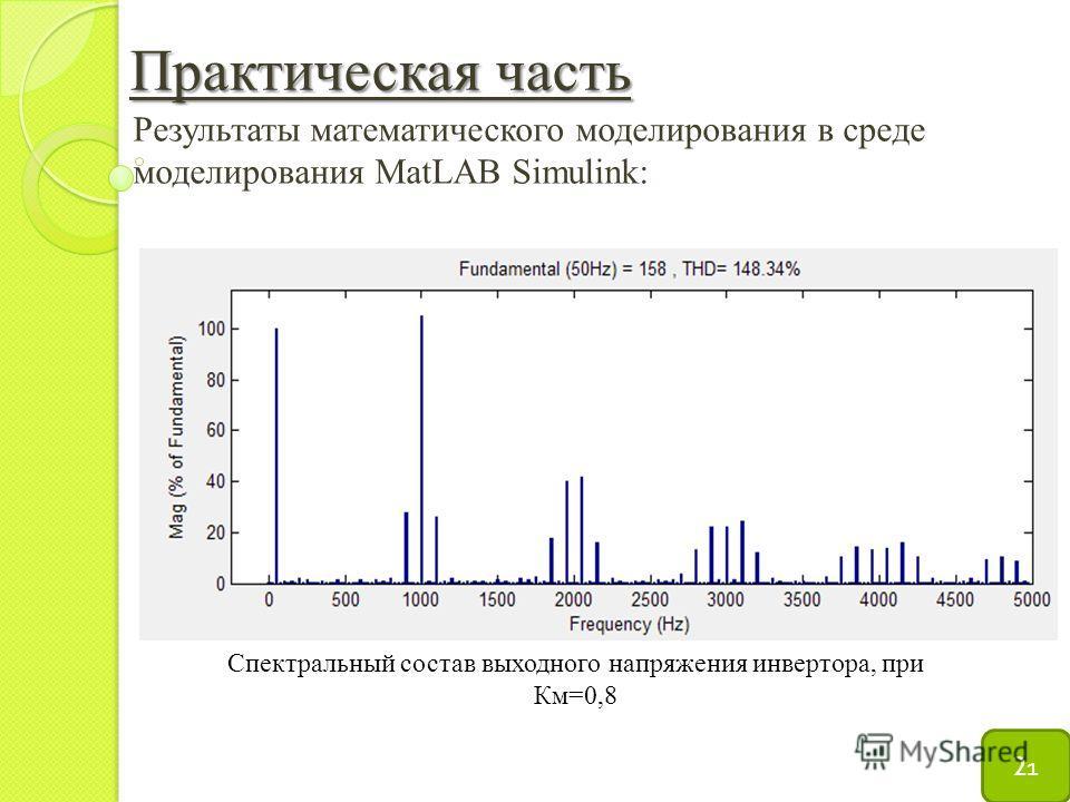 Практическая часть 2121 Результаты математического моделирования в среде моделирования MatLAB Simulink: Спектральный состав выходного напряжения инвертора, при Км=0,8
