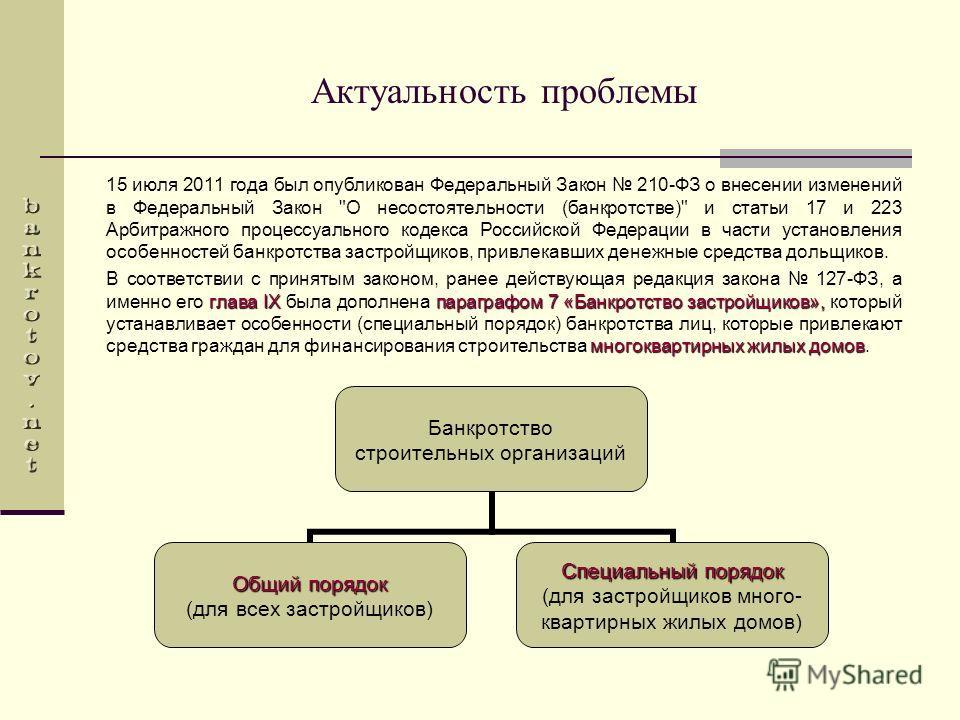 Актуальность проблемы 15 июля 2011 года был опубликован Федеральный Закон 210-ФЗ о внесении изменений в Федеральный Закон