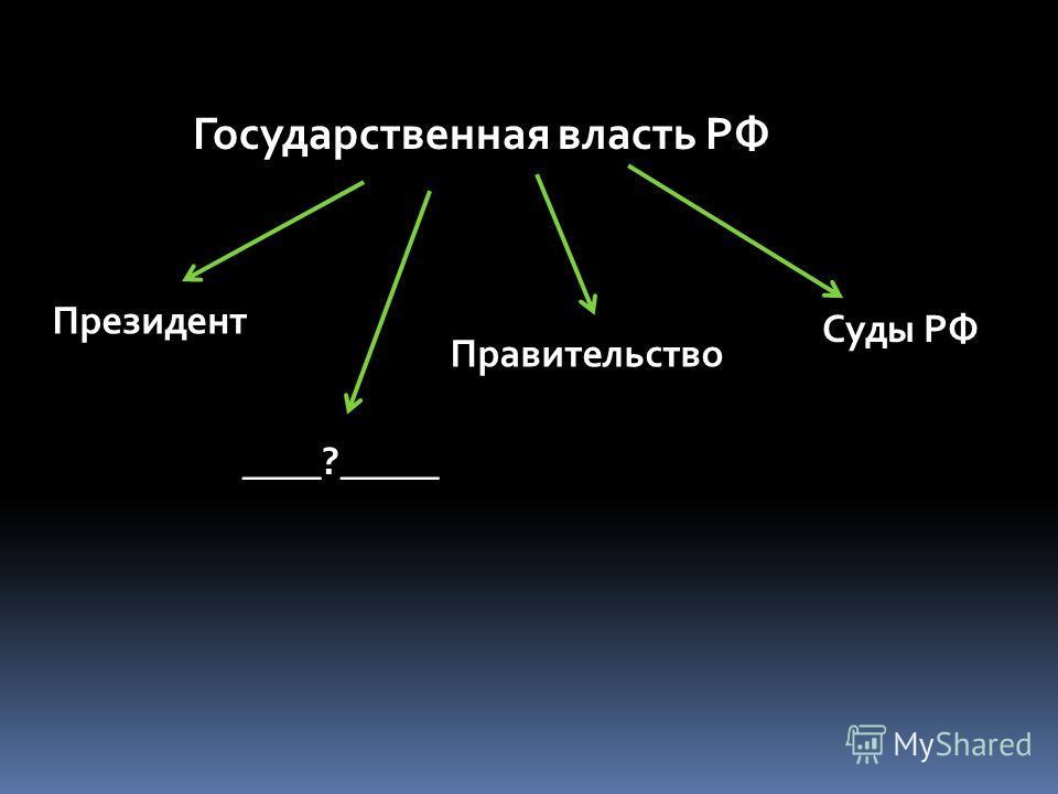 Факторы производства Труд земля ____?____ Предпринимательская деятельность
