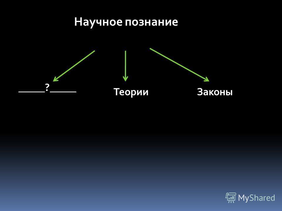 Формы рационального познания понятие ______?____ умозаключение