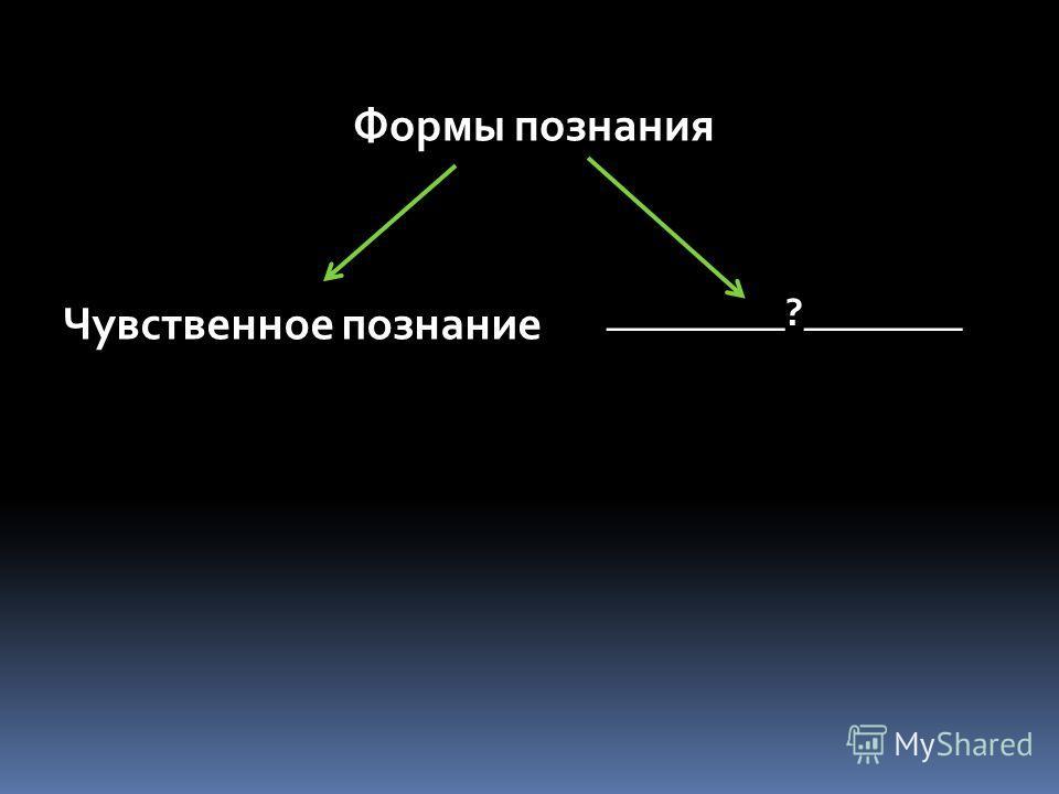 Научное познание _____?_____ Теории Законы
