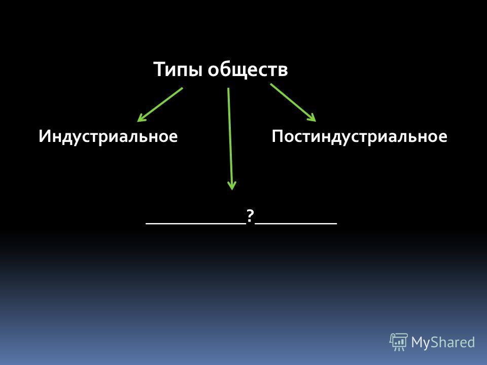 Уровни научного познания ________?________ теоретическое познание