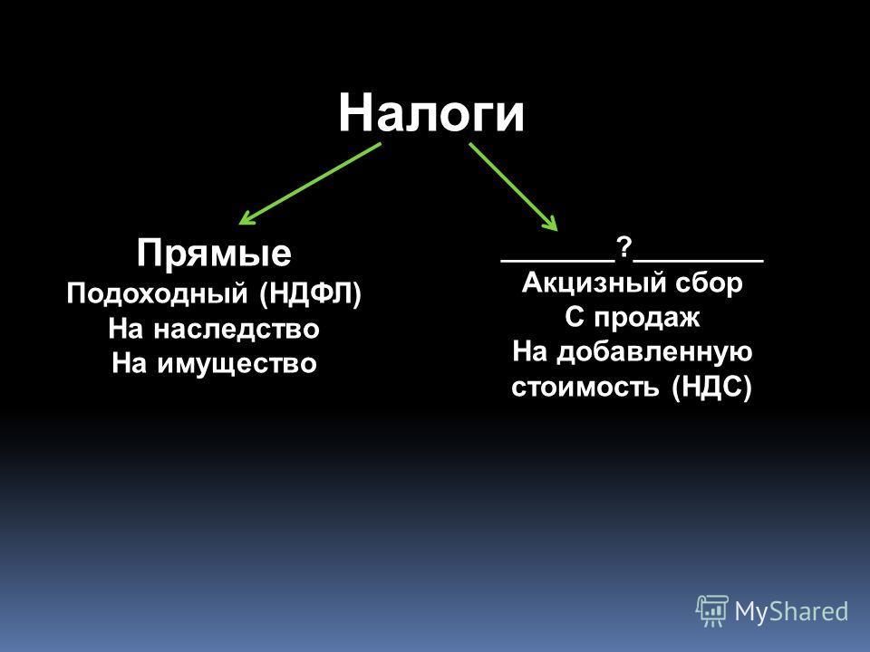 Демократия представительная ________?________