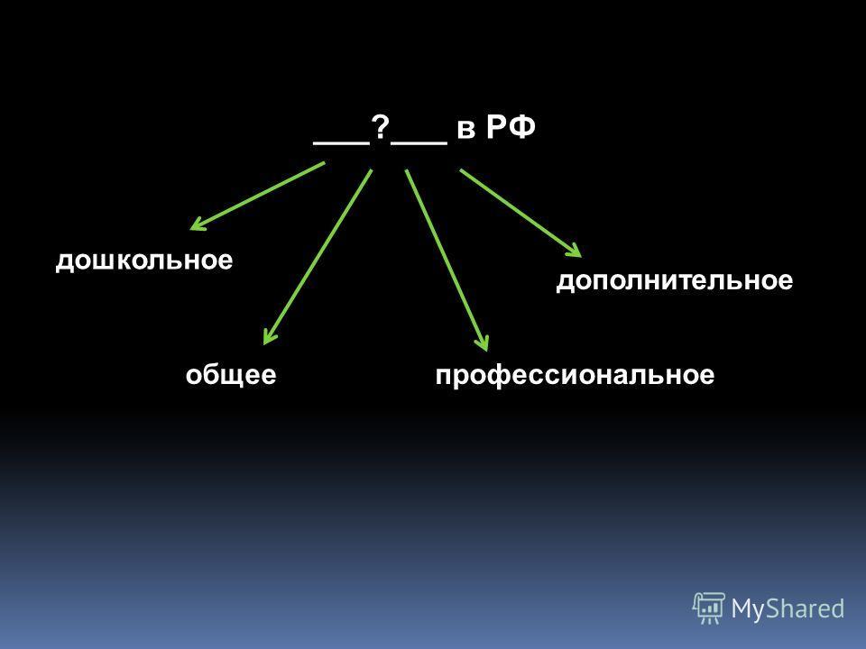 Структурадеятельности мотив Цель Средство Действия _____?____
