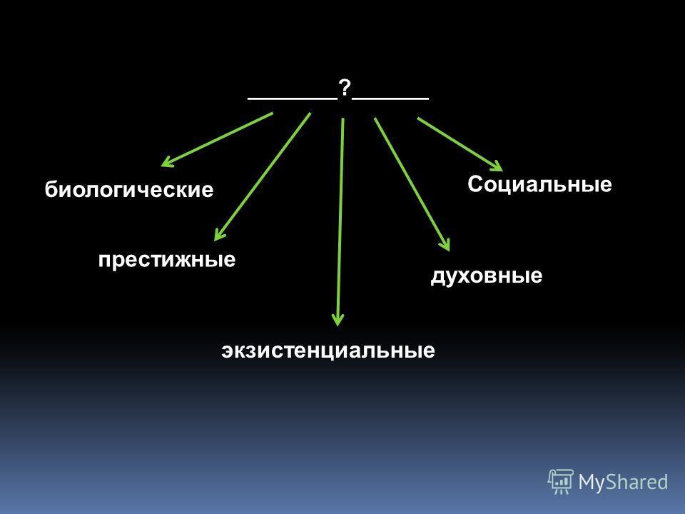 Основные признаки ___?__ как формы познания В сознании человека отражается целостный предмета Чувственный образ воспроизводится в сознании без непосредственного взаимодействия человека с самим предметом