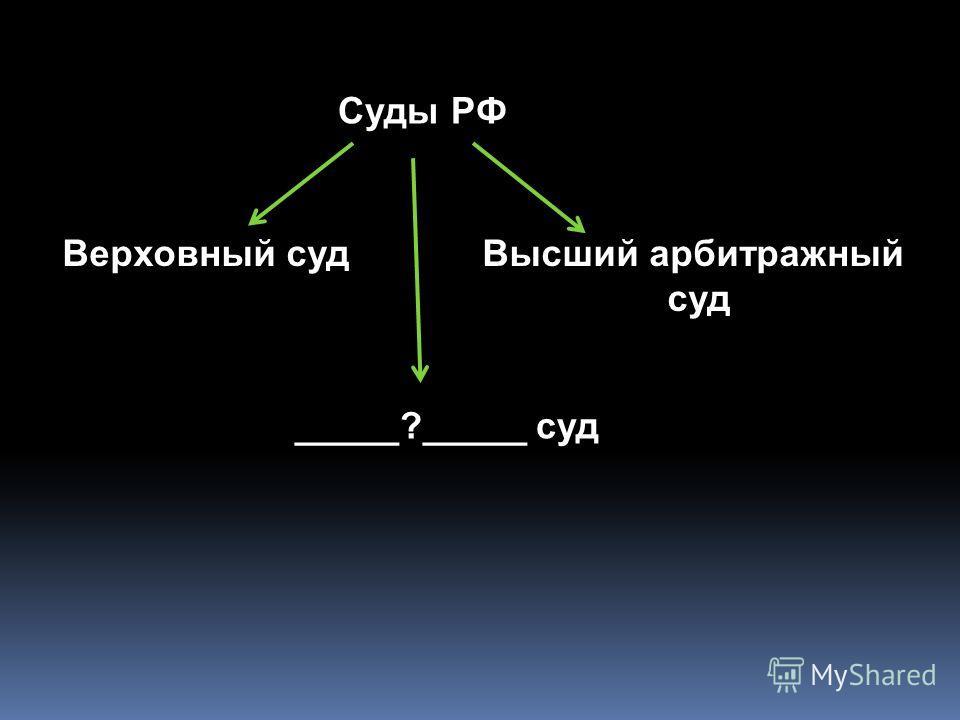 Государственная власть в РФ Президент РФ Федеральное Собрание РФ Суды РФ ________?_______ РФ