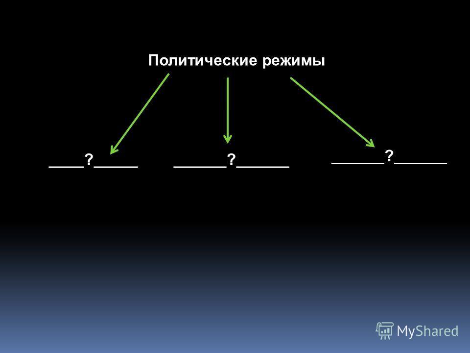 Суды РФ Верховный суд Высший арбитражный суд _____?_____ суд