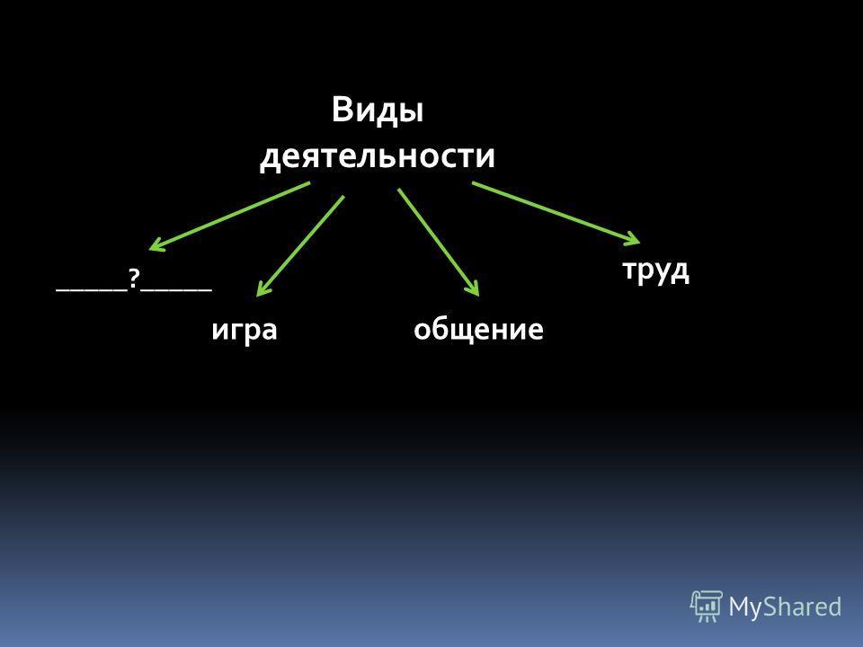 Признаки ___?___ формы государственного устройства властные полномочия полномочияраспределены между центром и регионами действуетединаяконституция формируетсядвухпалатныйпарламент законодательство субъектов разрабатывается в соответствии с общегосуда